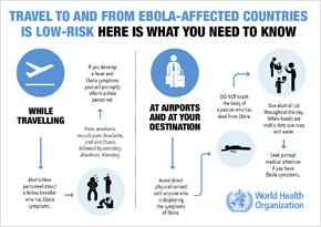 ebola-infographic-thumb