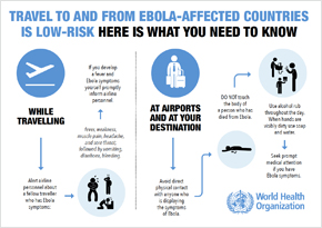 ebola-infographic-thumb