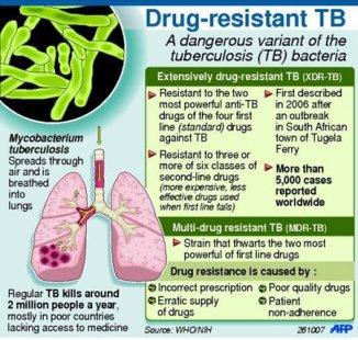 Multi-drug-Resistant-Tuberculosis-MDR-TB